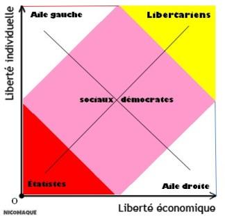 Diagramme_de_Nolan par Nicomaque 2