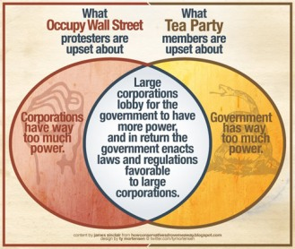 Occupy_Tea_Party